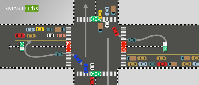 How SmartUrbs Can Ease Traffic Congestion in your City?